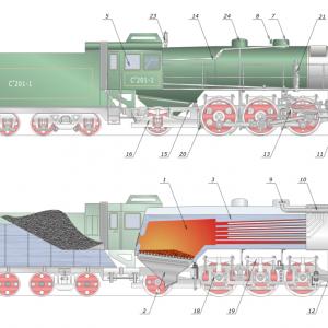 1200px-Steam_locomotive_scheme_new